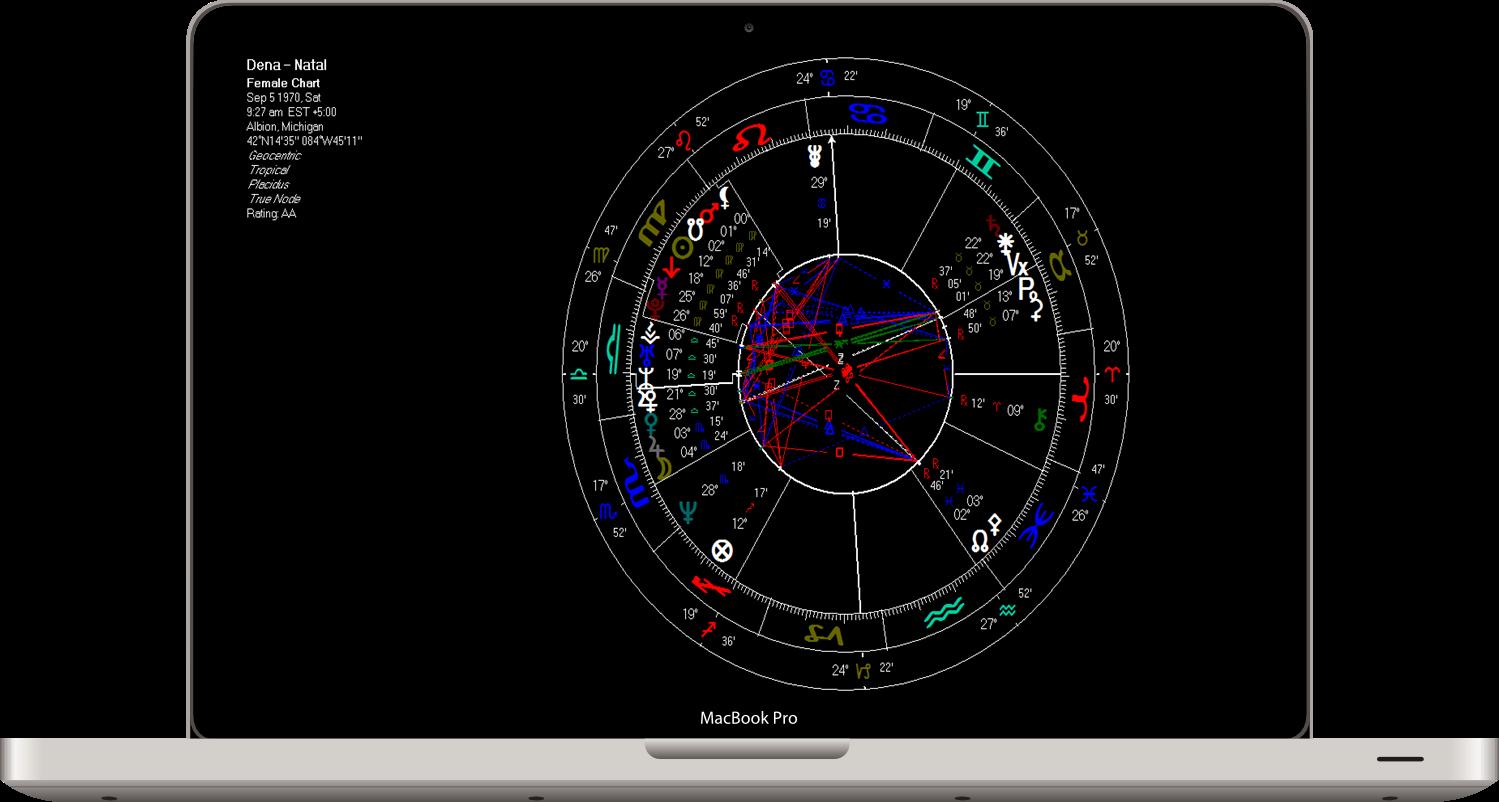 Feb. 20: Your daily horoscope