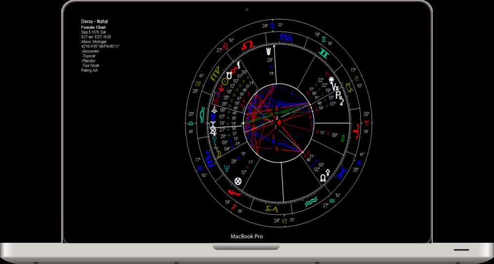 ASTROGRAMA COMPLETA (1/4)