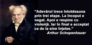 Arthur-Schopenhauer-citat
