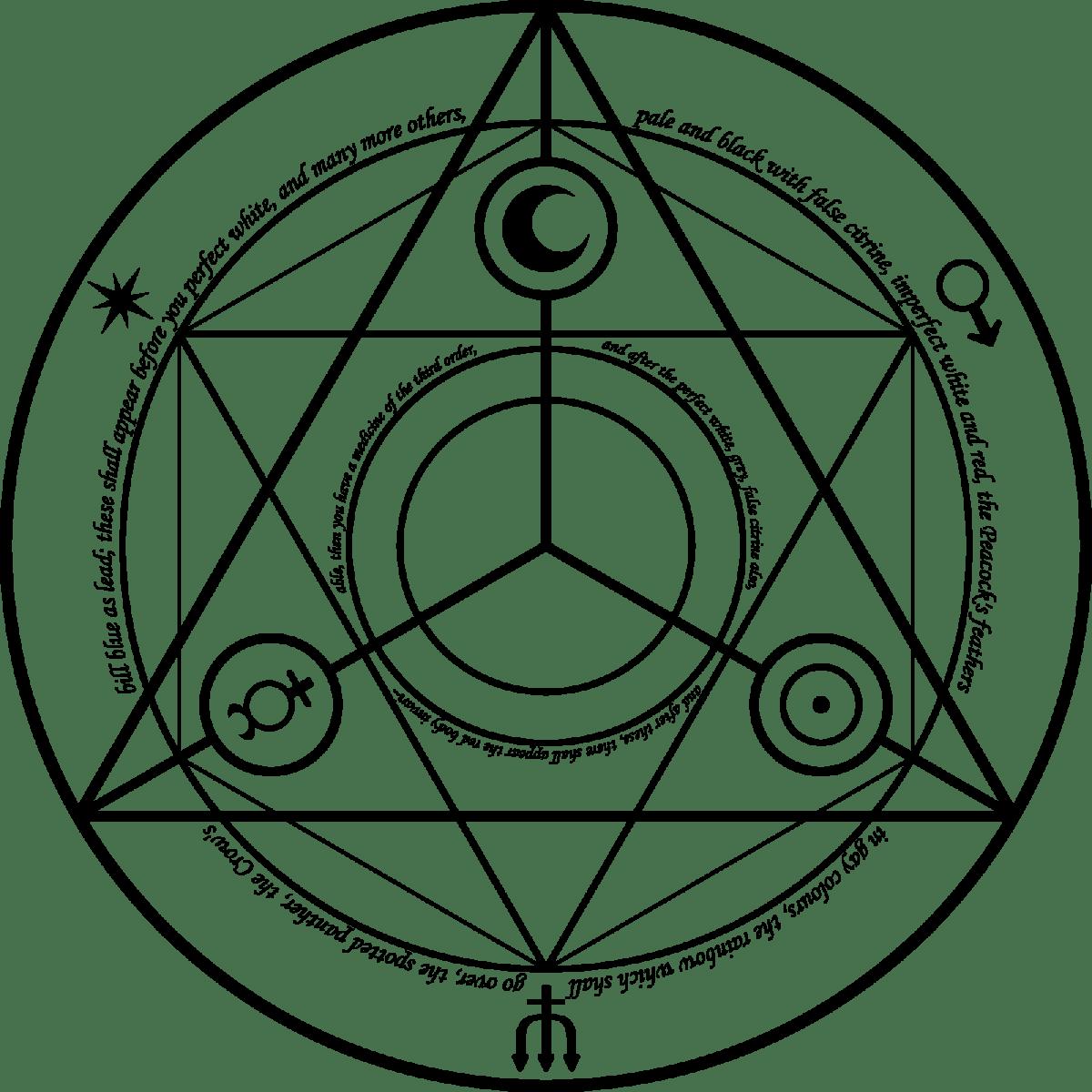 Horoscopul Alchimist