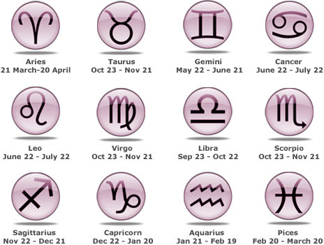 Zodiac-Symbols2