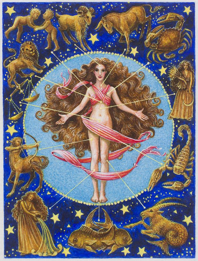 Astrology-body-parts